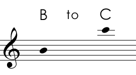 Upper Register Clarinet Notes