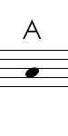 How to play throat tone A on the clarinet
